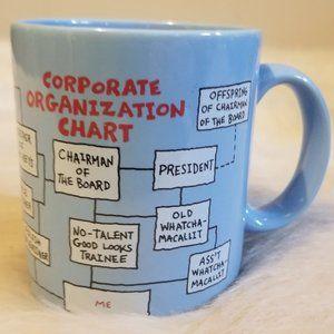 Hallmark Coffee Mug Corp Organization Chart '86